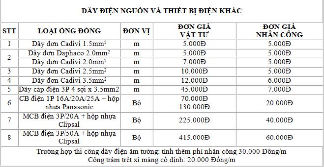 bang gia lap may lanh thi cong ong dong 4